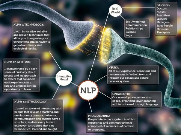 nlp-1 copy