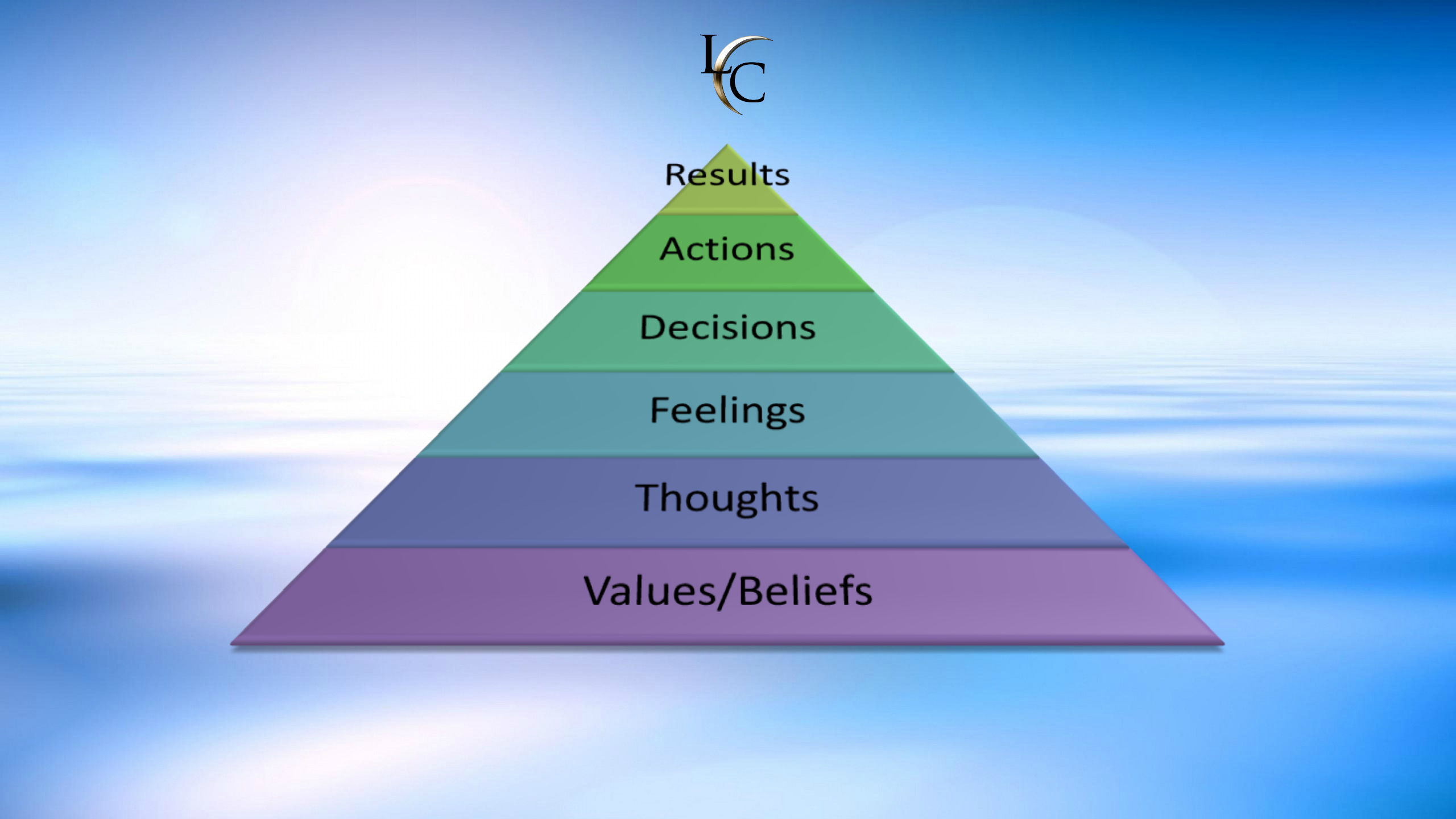 what are the beliefs and values In ethics, value denotes the degree of importance of some thing or action,  values seemed to have changed, affecting the beliefs, and attitudes of the students.